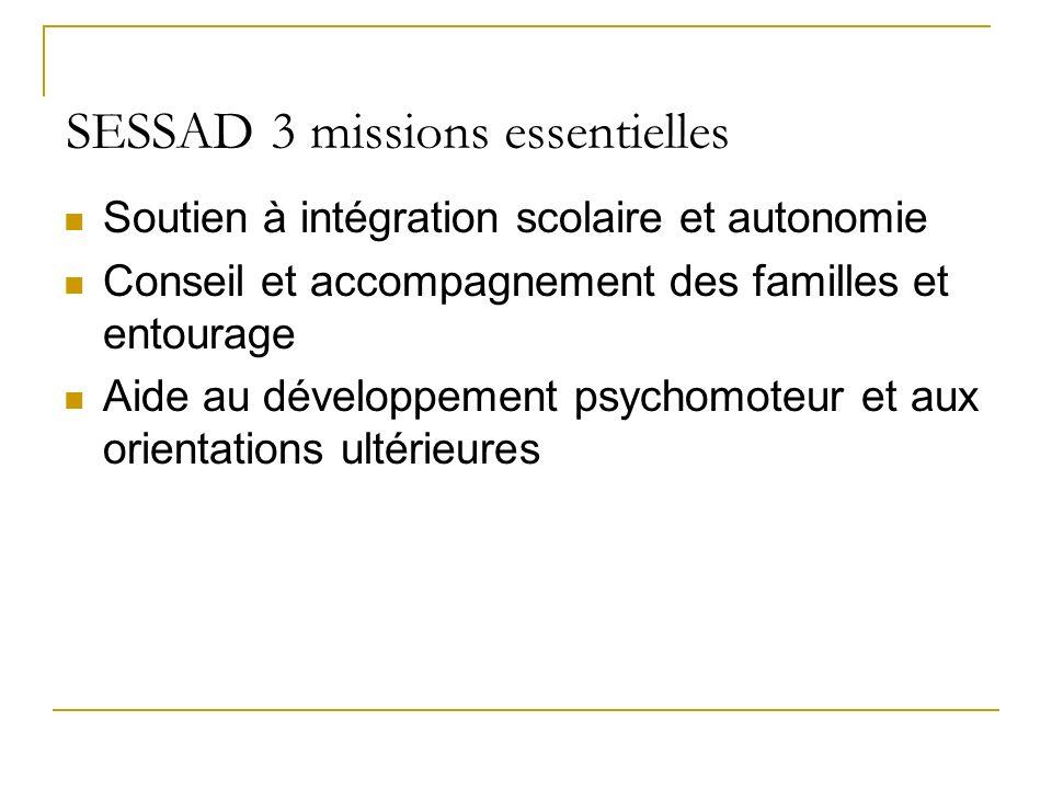 SESSAD 3 missions essentielles