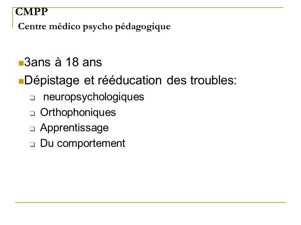 CMPP Centre médico psycho pédagogique