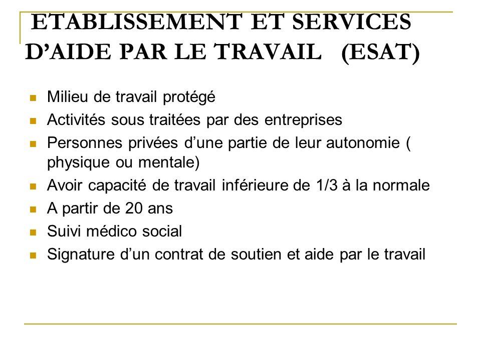 ETABLISSEMENT ET SERVICES D'AIDE PAR LE TRAVAIL (ESAT)