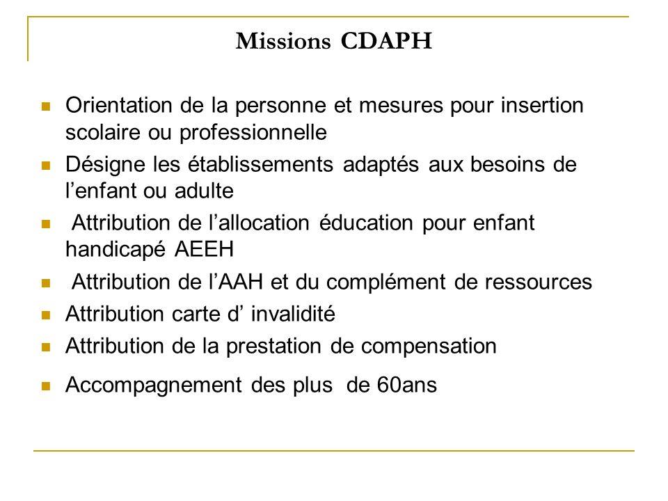 Missions CDAPH Orientation de la personne et mesures pour insertion scolaire ou professionnelle.