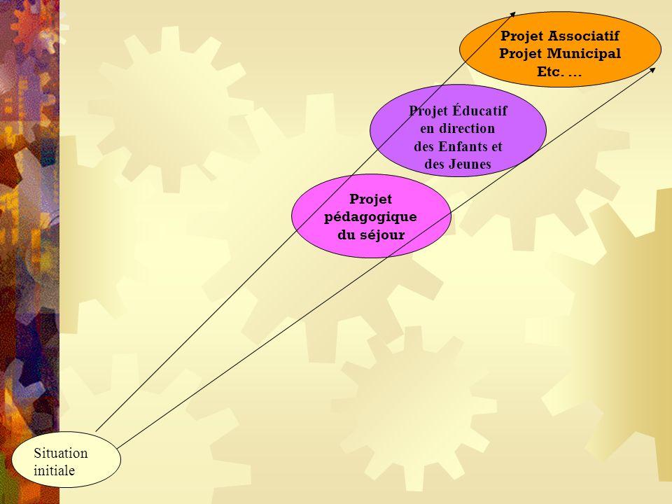 Projet Éducatif en direction Projet pédagogique du séjour