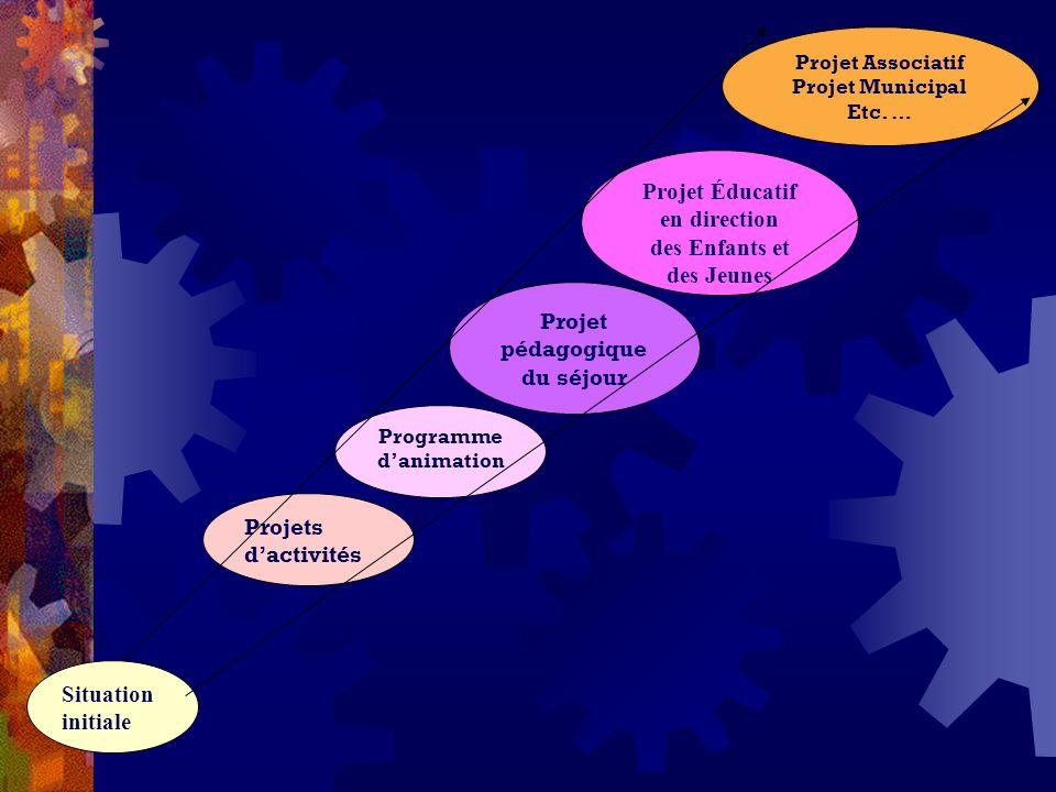 Projet Éducatif en direction des Enfants et des Jeunes