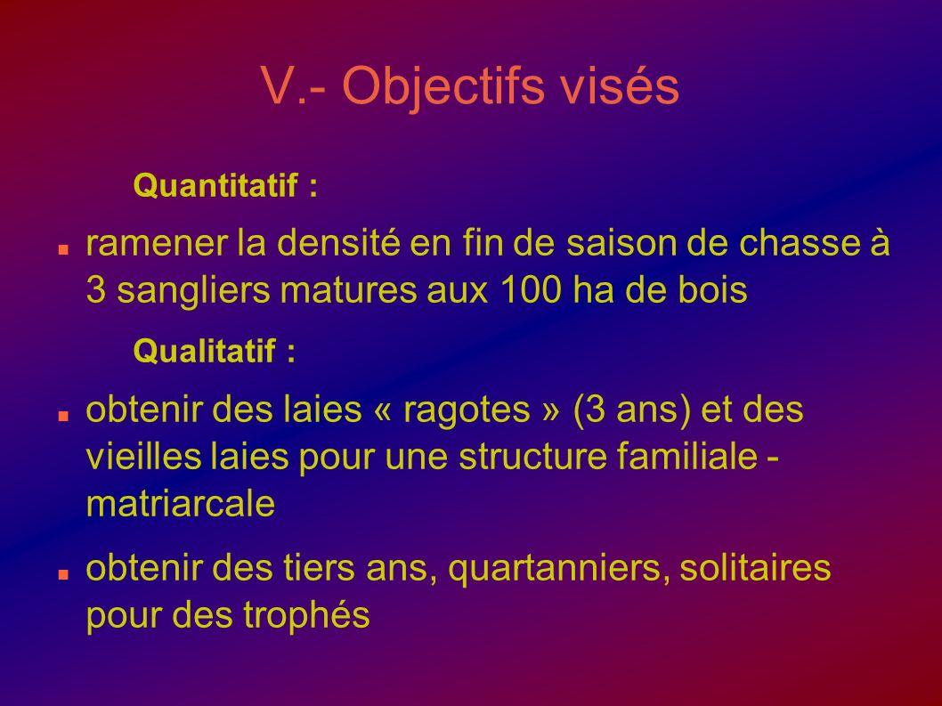 V.- Objectifs visés Quantitatif : ramener la densité en fin de saison de chasse à 3 sangliers matures aux 100 ha de bois.