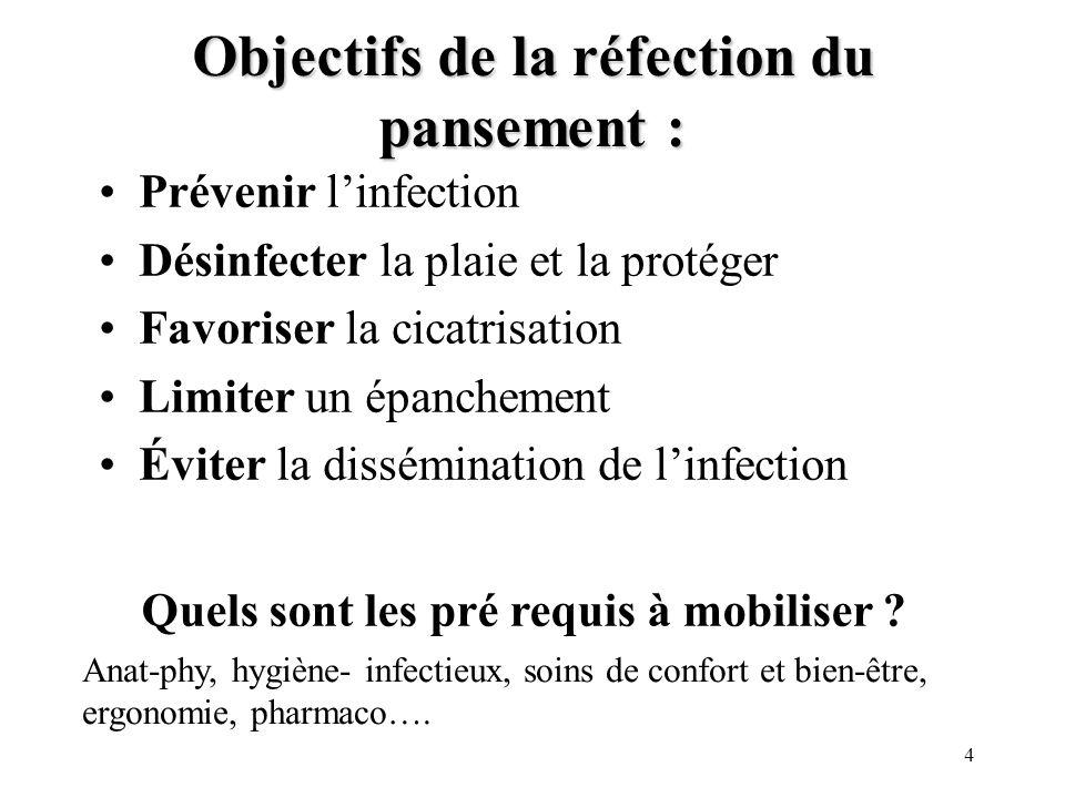 Objectifs de la réfection du pansement :