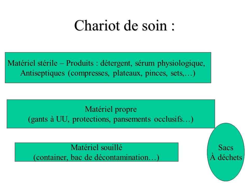 Chariot de soin : Matériel stérile – Produits : détergent, sérum physiologique, Antiseptiques (compresses, plateaux, pinces, sets,…)
