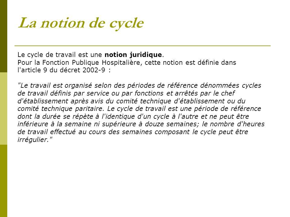 La notion de cycle Le cycle de travail est une notion juridique.