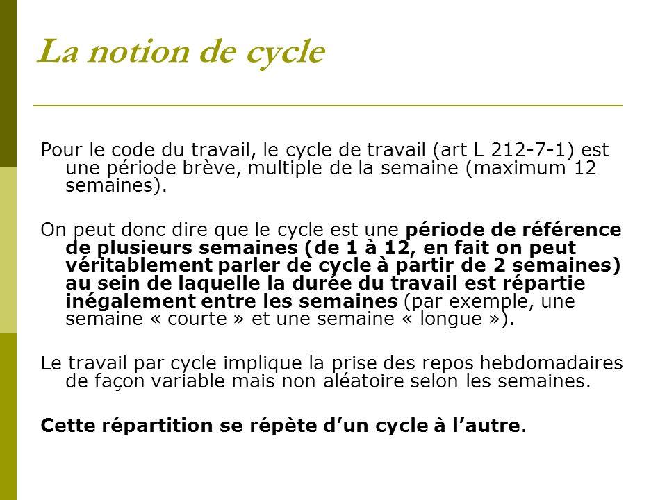 La notion de cyclePour le code du travail, le cycle de travail (art L 212-7-1) est une période brève, multiple de la semaine (maximum 12 semaines).