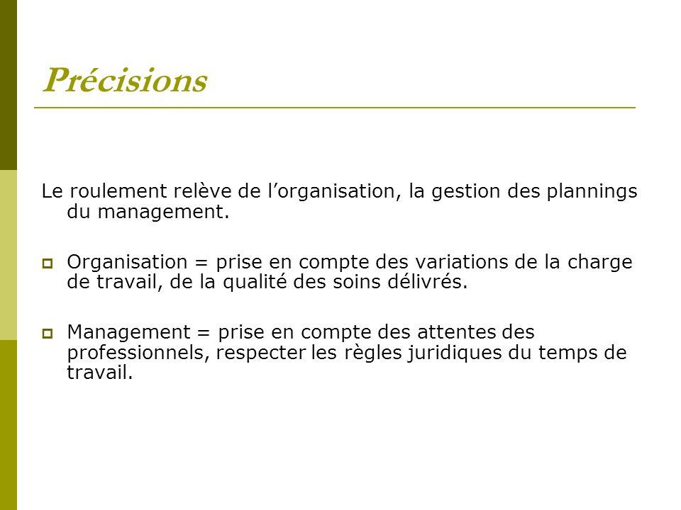Précisions Le roulement relève de l'organisation, la gestion des plannings du management.