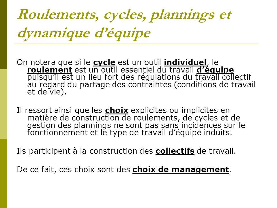 Roulements, cycles, plannings et dynamique d'équipe