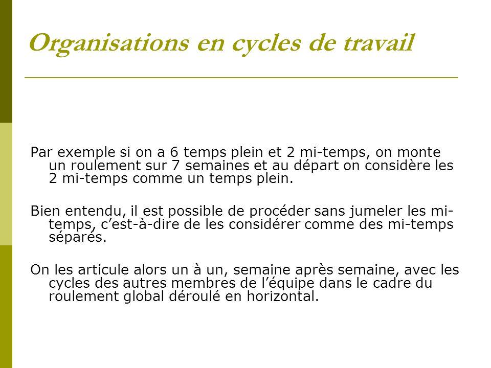 Organisations en cycles de travail