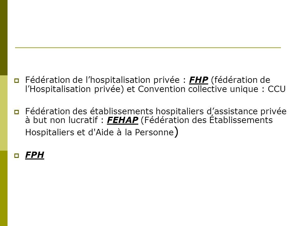 Fédération de l'hospitalisation privée : FHP (fédération de l'Hospitalisation privée) et Convention collective unique : CCU