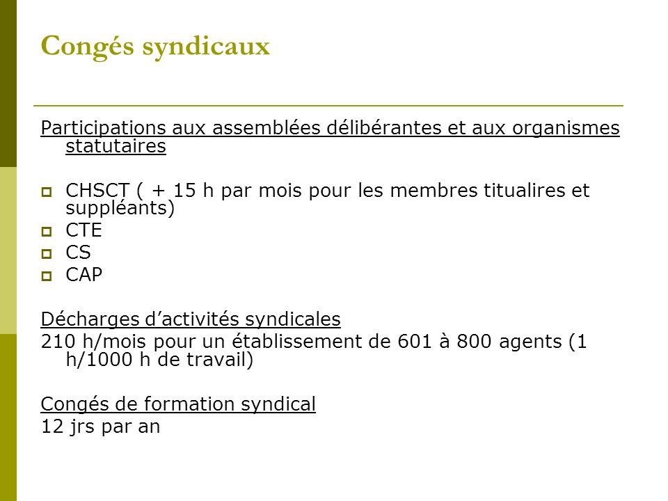 Congés syndicaux Participations aux assemblées délibérantes et aux organismes statutaires.