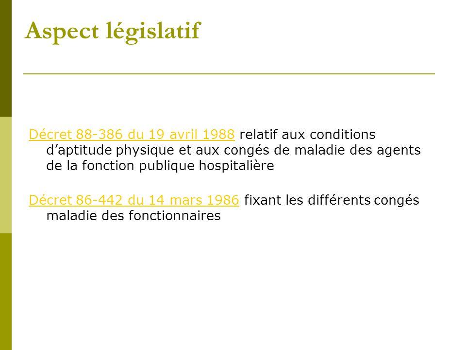 Aspect législatif