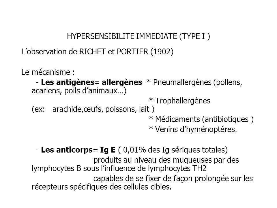 HYPERSENSIBILITE IMMEDIATE (TYPE I )