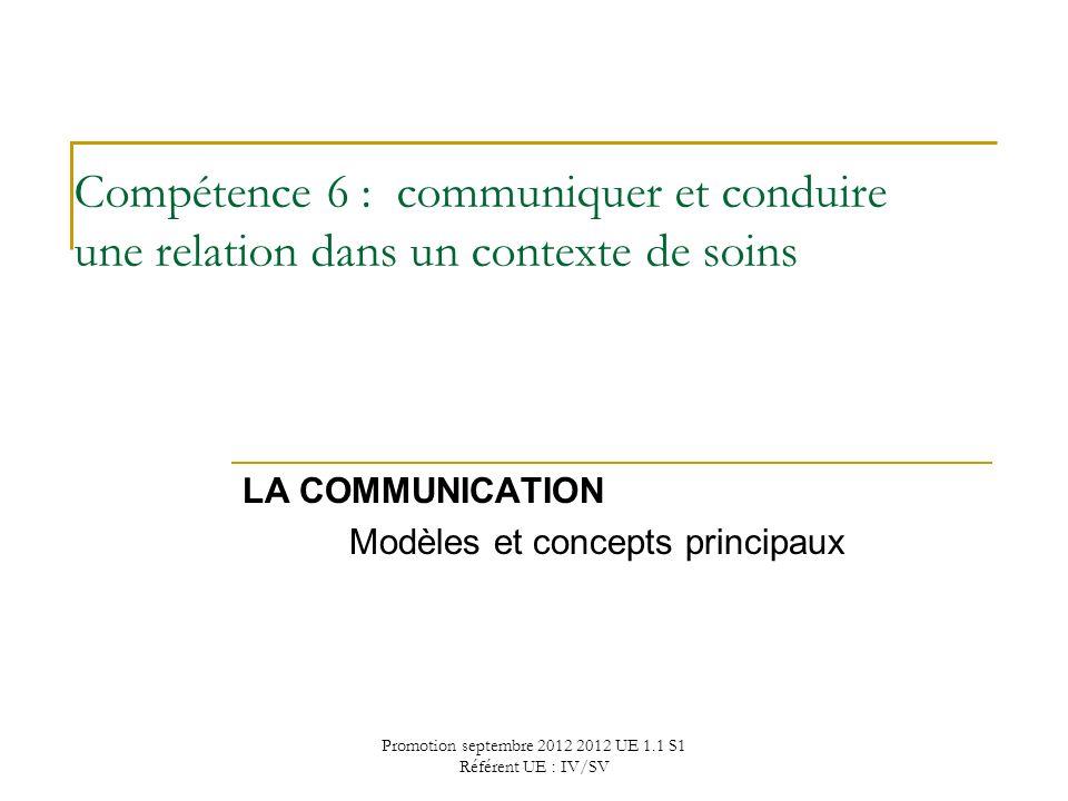 LA COMMUNICATION Modèles et concepts principaux