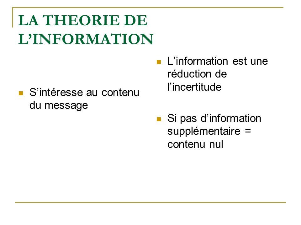 LA THEORIE DE L'INFORMATION