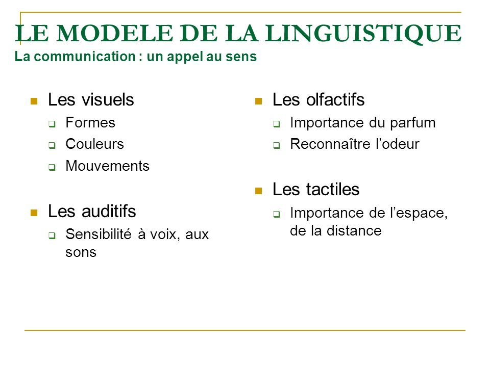 LE MODELE DE LA LINGUISTIQUE La communication : un appel au sens