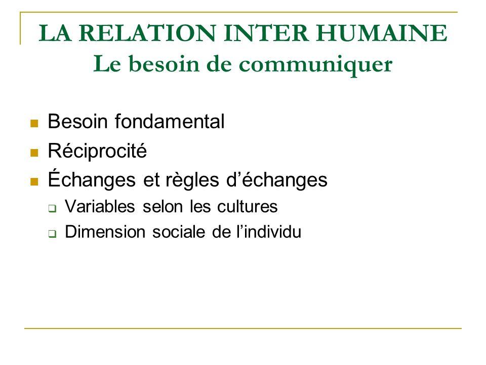 LA RELATION INTER HUMAINE Le besoin de communiquer