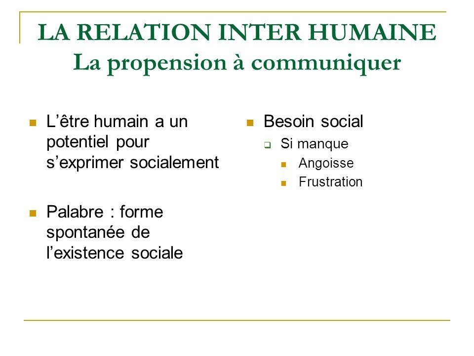 LA RELATION INTER HUMAINE La propension à communiquer