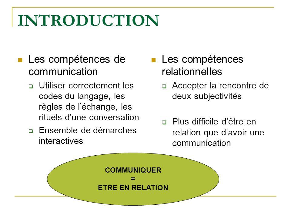 INTRODUCTION Les compétences de communication