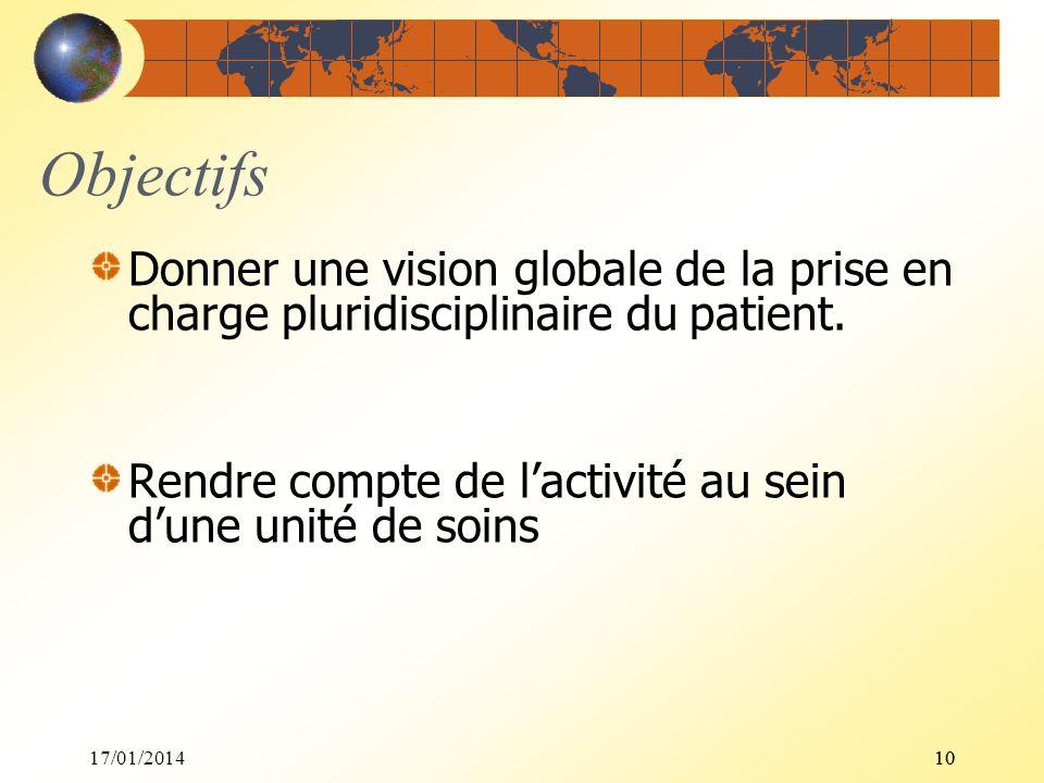 ObjectifsDonner une vision globale de la prise en charge pluridisciplinaire du patient. Rendre compte de l'activité au sein d'une unité de soins.