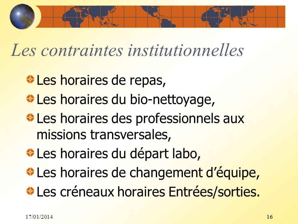 Les contraintes institutionnelles