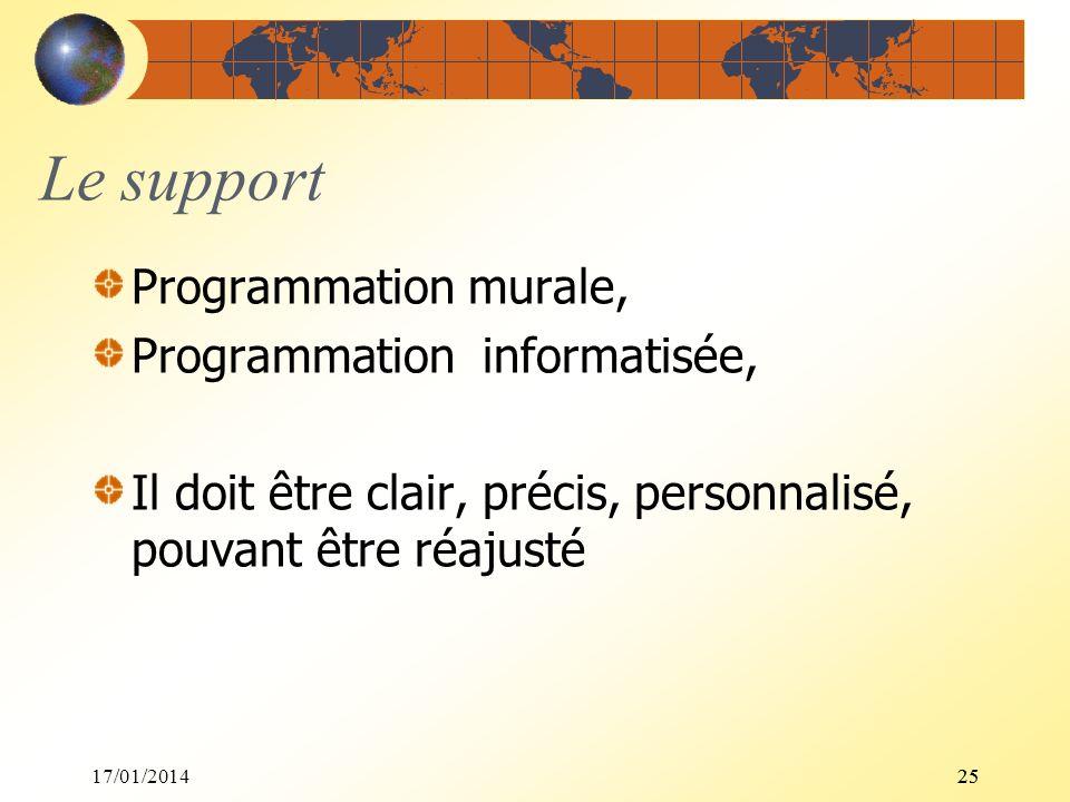 Le support Programmation murale, Programmation informatisée,