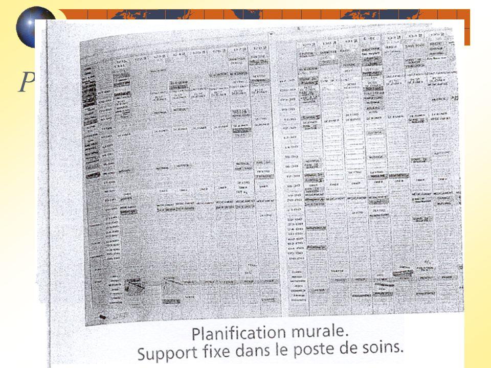 Planification murale 26/03/2017 CP - 26.03.2010 34 UE 2.3 - Semestre 3