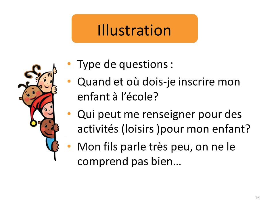 Illustration Type de questions :