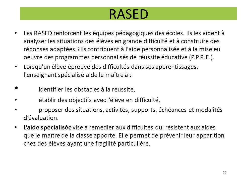 RASED identifier les obstacles à la réussite,