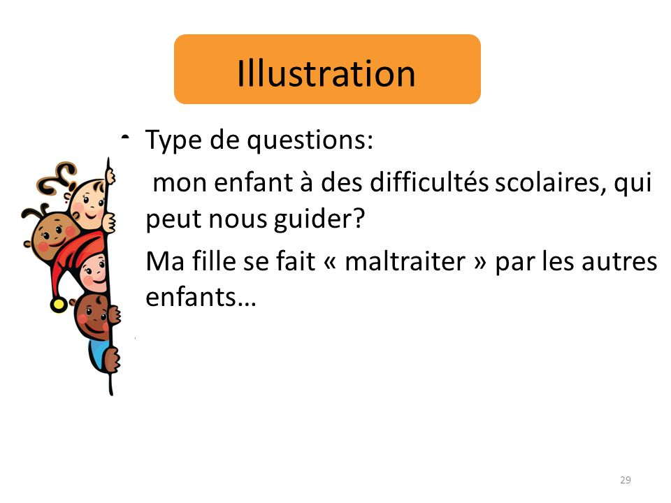 Illustration Type de questions: