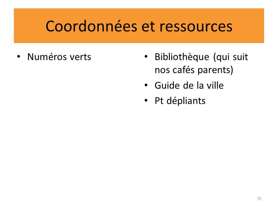 Coordonnées et ressources