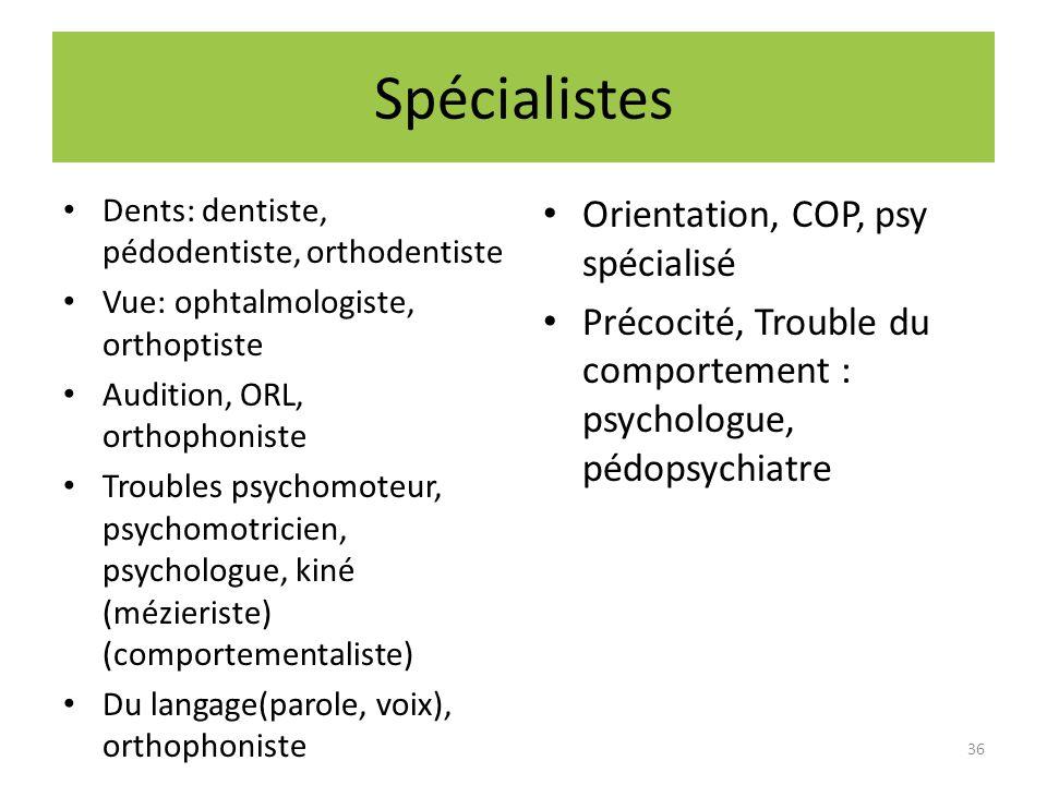 Spécialistes Orientation, COP, psy spécialisé
