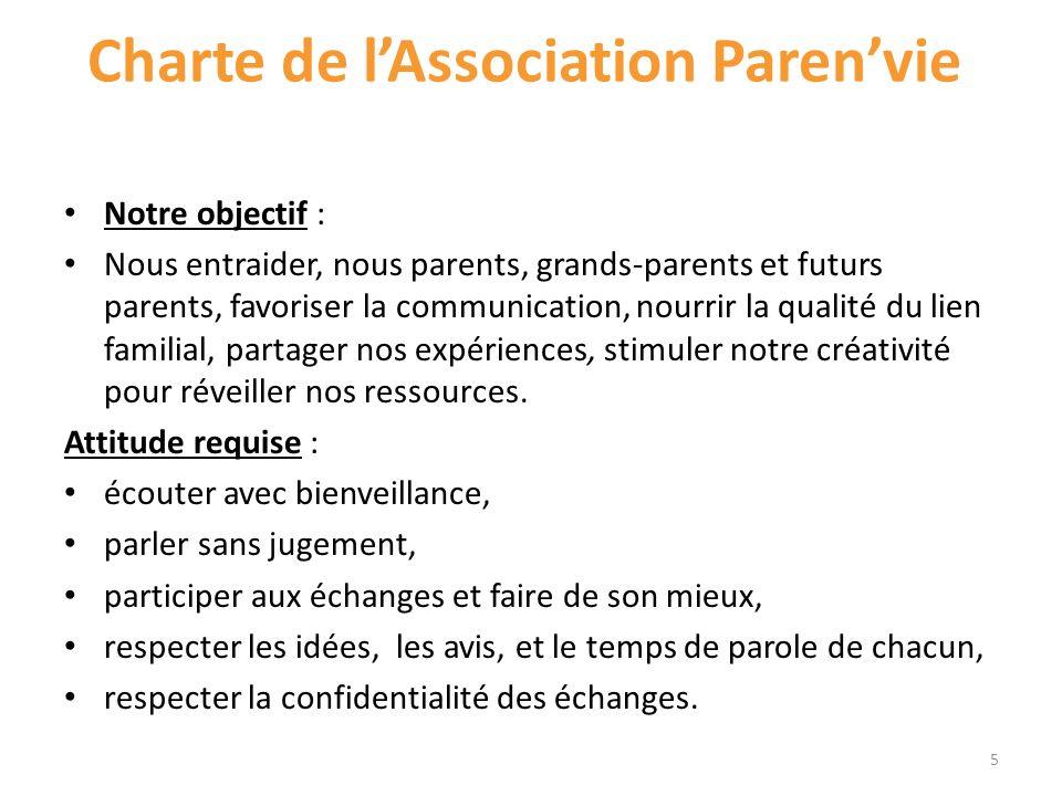 Charte de l'Association Paren'vie