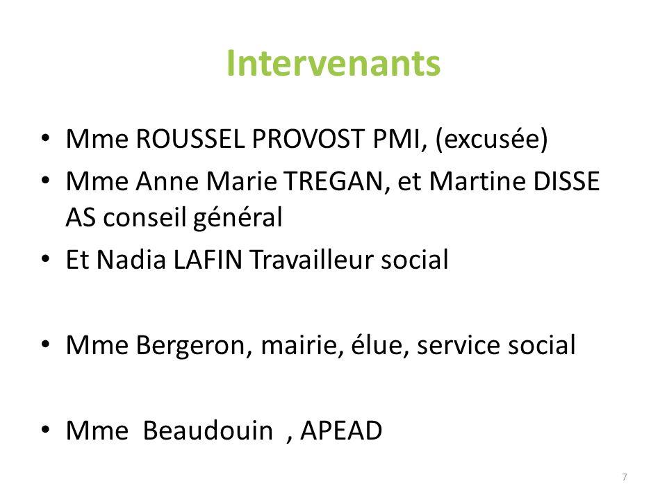 Intervenants Mme ROUSSEL PROVOST PMI, (excusée)