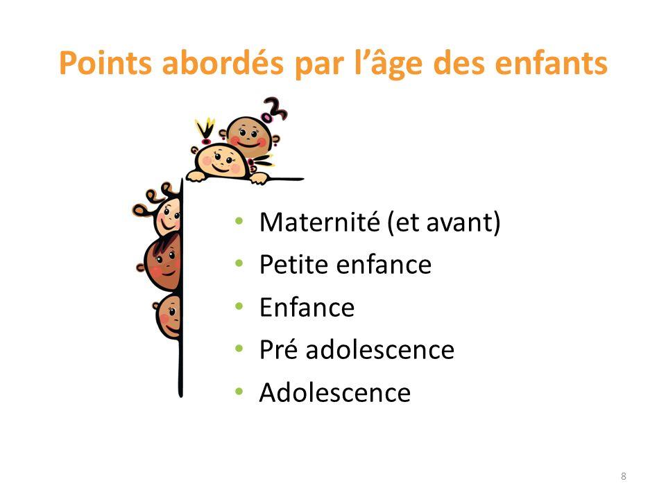 Points abordés par l'âge des enfants