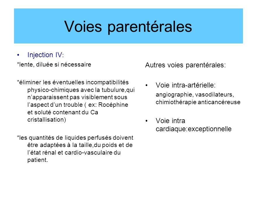 Voies parentérales Injection IV: Autres voies parentérales:
