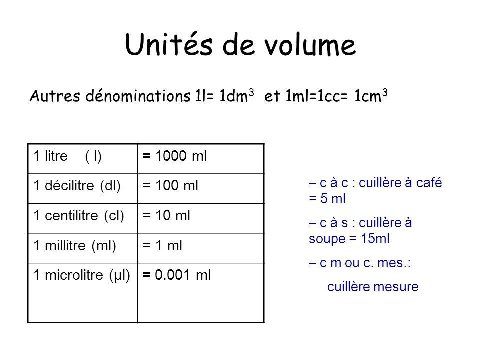 Unités de volume Autres dénominations 1l= 1dm3 et 1ml=1cc= 1cm3