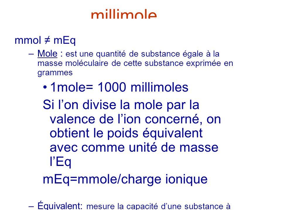 millimole 1mole= 1000 millimoles