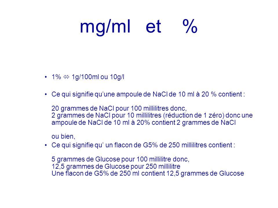 mg/ml et % 1%  1g/100ml ou 10g/l.