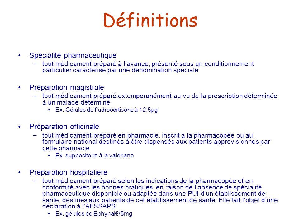 Définitions Spécialité pharmaceutique Préparation magistrale