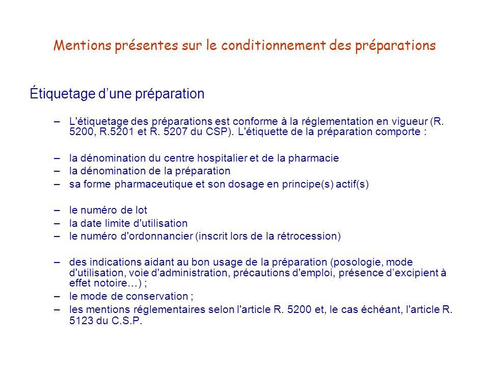 Mentions présentes sur le conditionnement des préparations