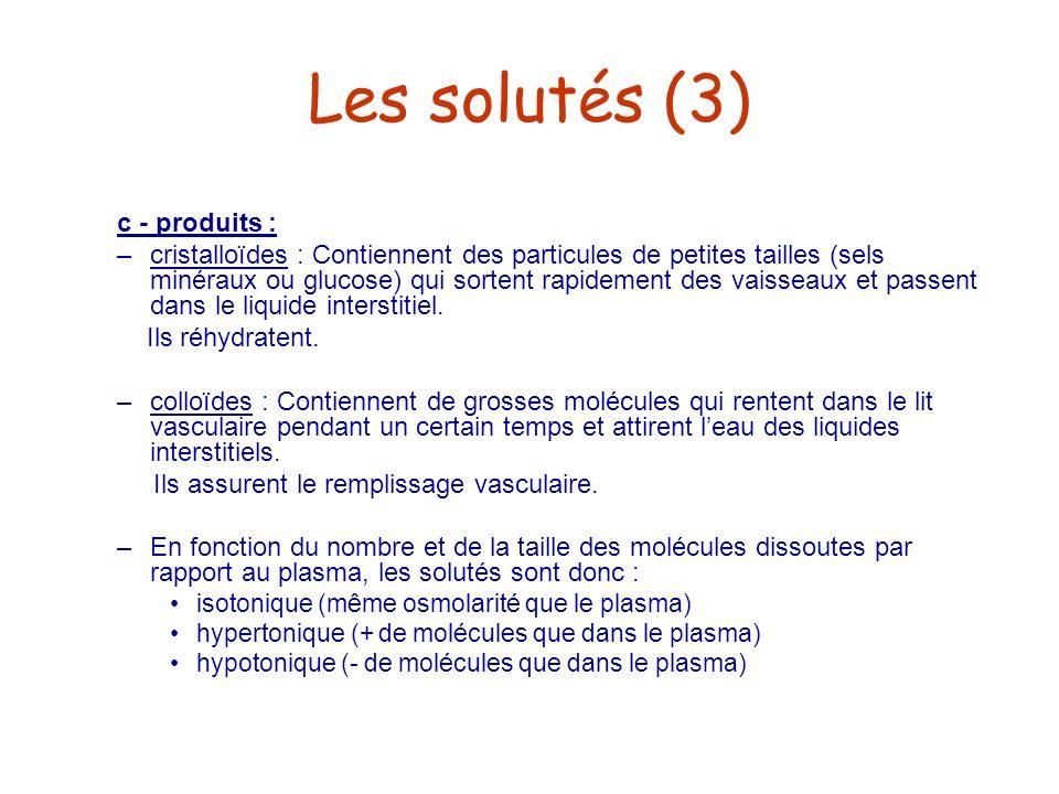 Les solutés (3) c - produits :