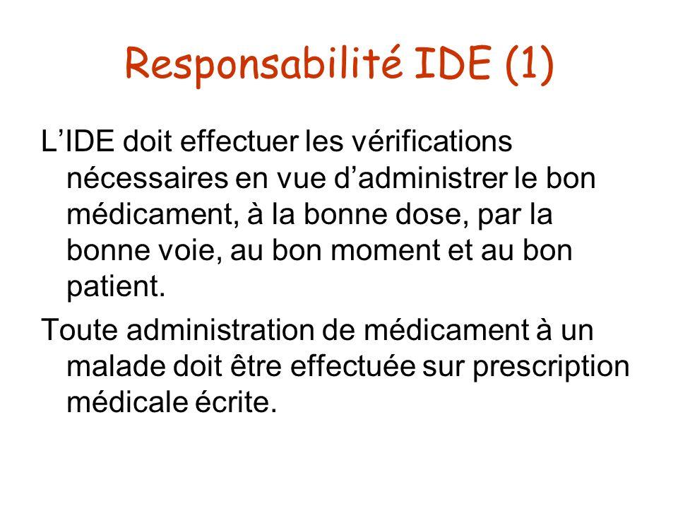 Responsabilité IDE (1)