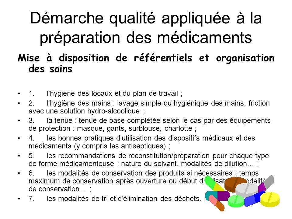 Démarche qualité appliquée à la préparation des médicaments
