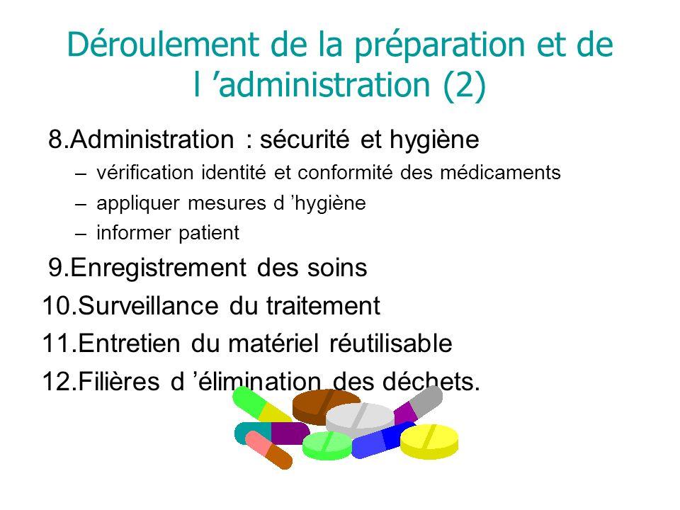 Déroulement de la préparation et de l 'administration (2)