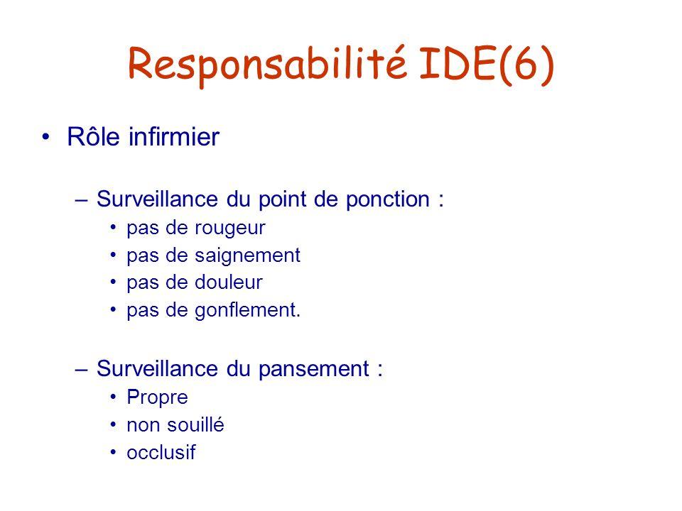 Responsabilité IDE(6) Rôle infirmier