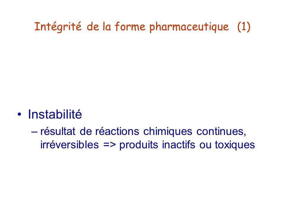 Intégrité de la forme pharmaceutique (1)