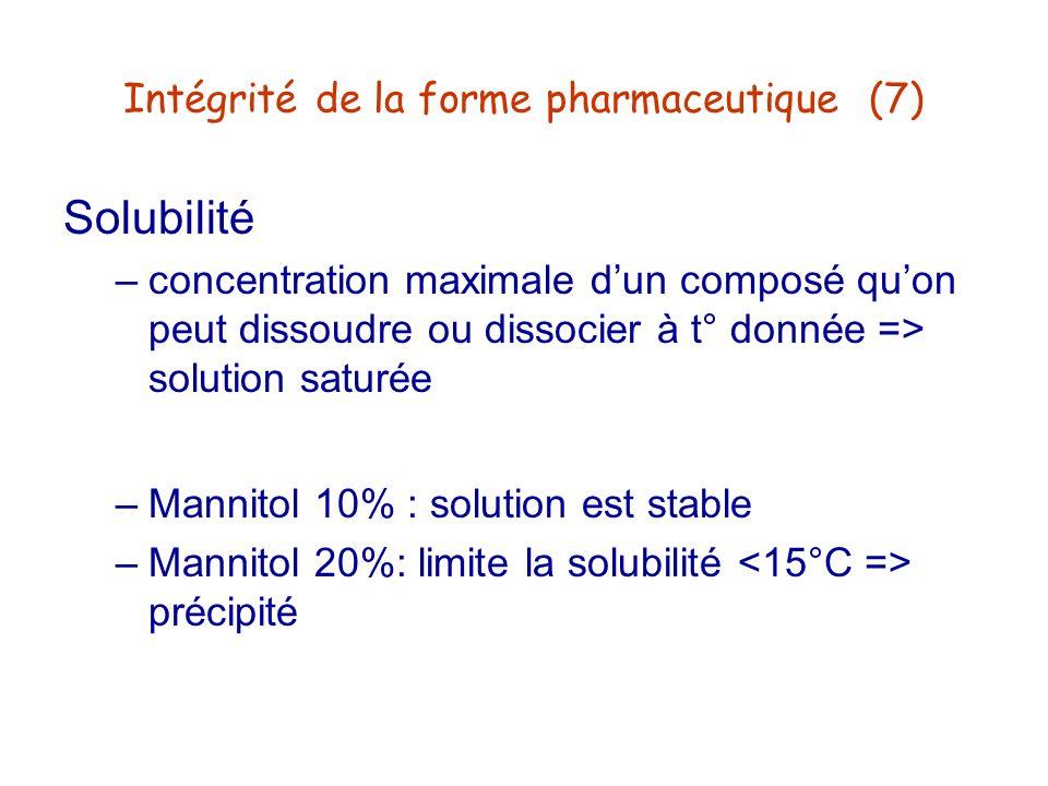 Intégrité de la forme pharmaceutique (7)