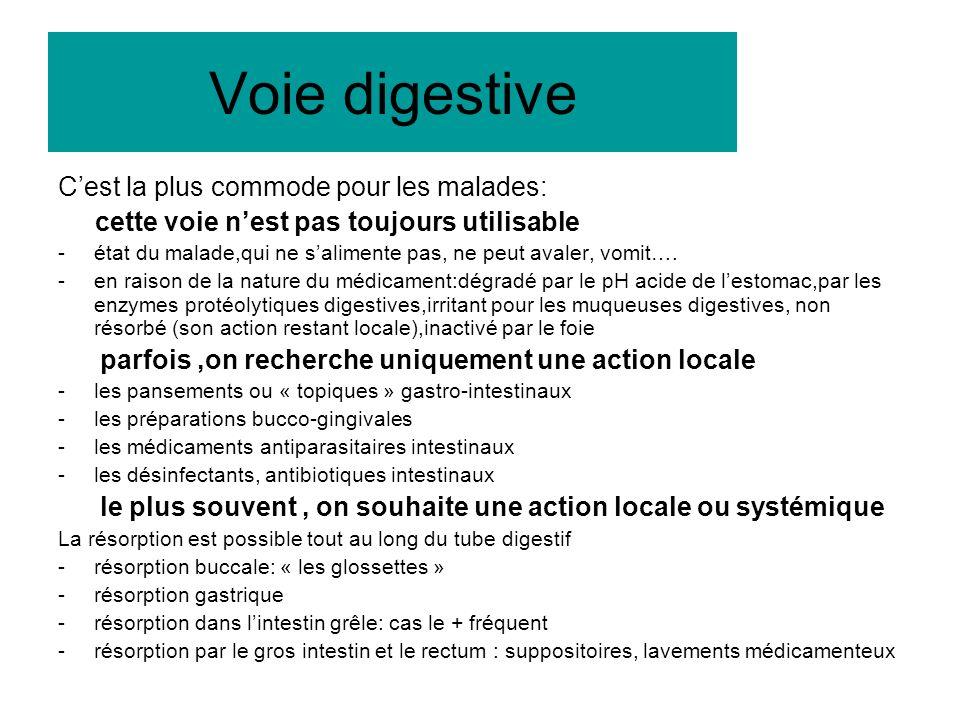 Voie digestive C'est la plus commode pour les malades: